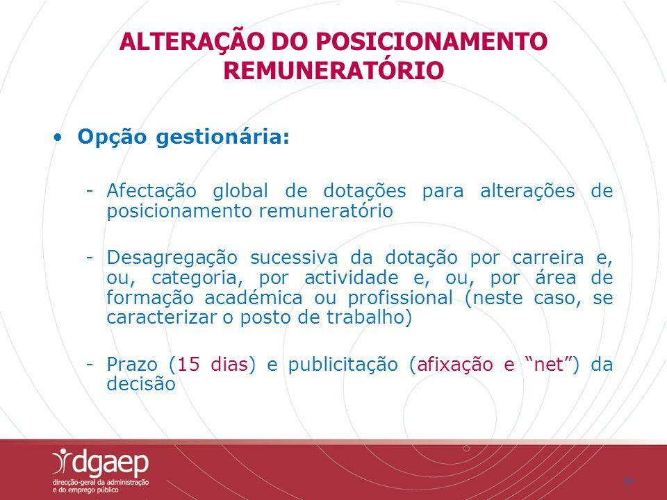 ALTERAÇÃO DO POSICIONAMENTO REMUNERATÓRIO