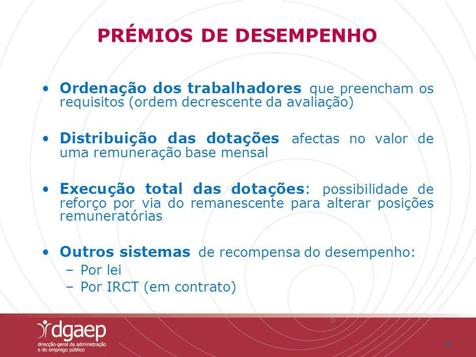 PRÉMIOS DE DESEMPENHO Ordenação dos trabalhadores que preencham os requisitos (ordem decrescente da avaliação)