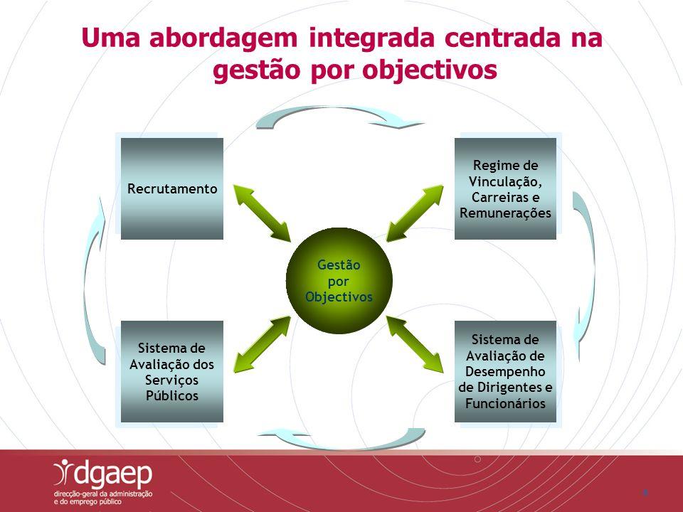 Uma abordagem integrada centrada na gestão por objectivos