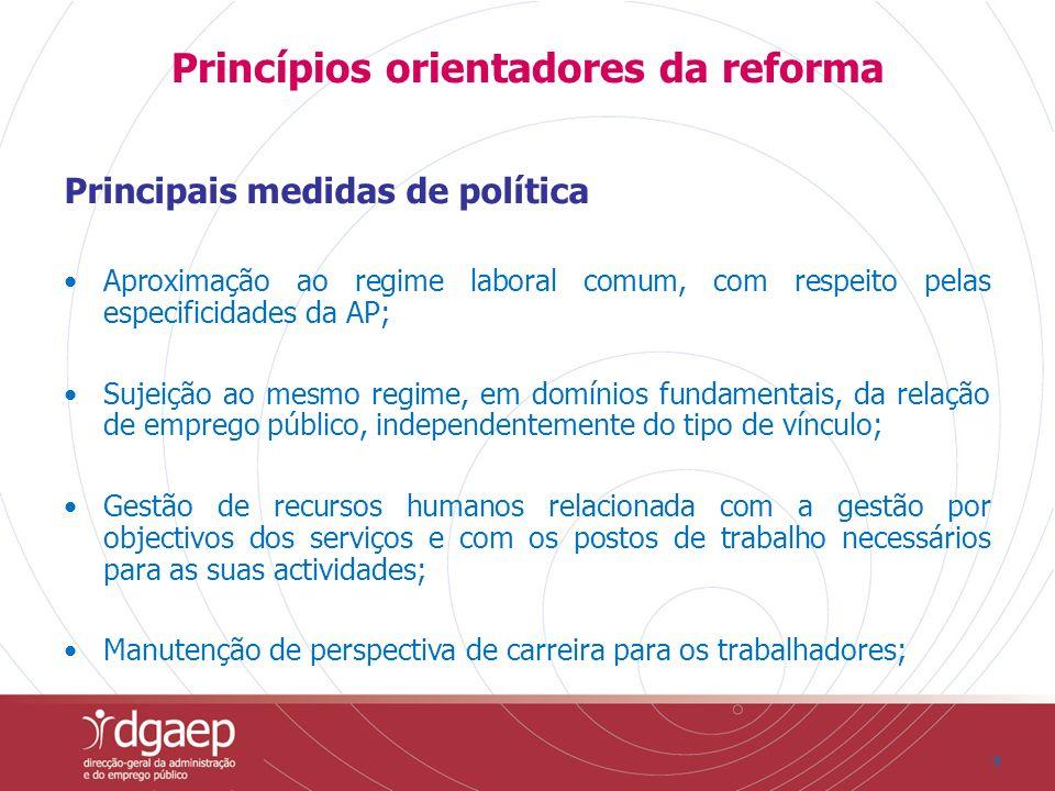 Princípios orientadores da reforma