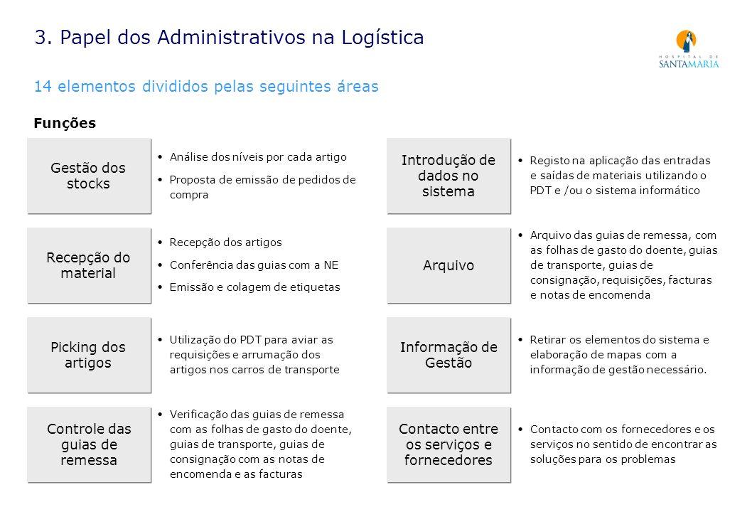 3. Papel dos Administrativos na Logística