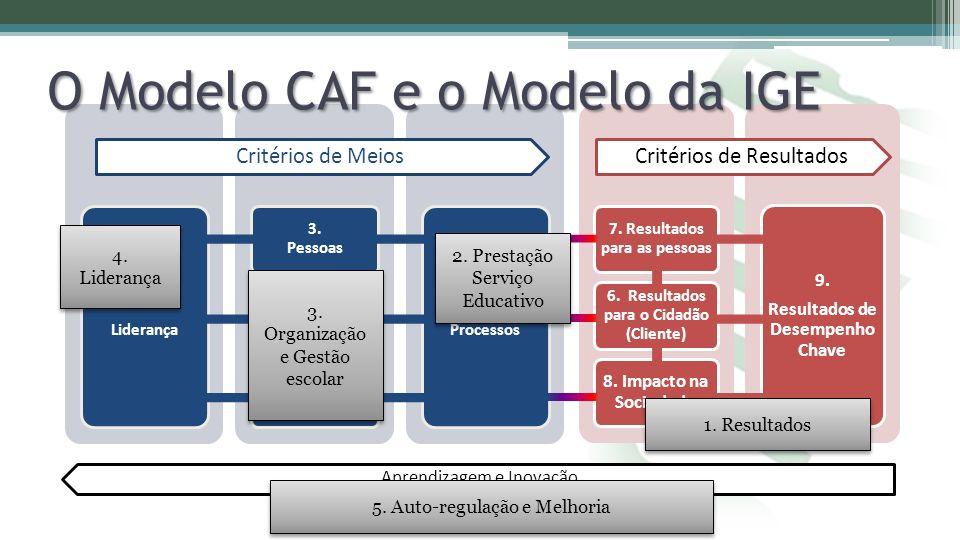 O Modelo CAF e o Modelo da IGE