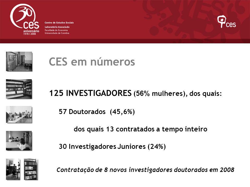 Contratação de 8 novos investigadores doutorados em 2008