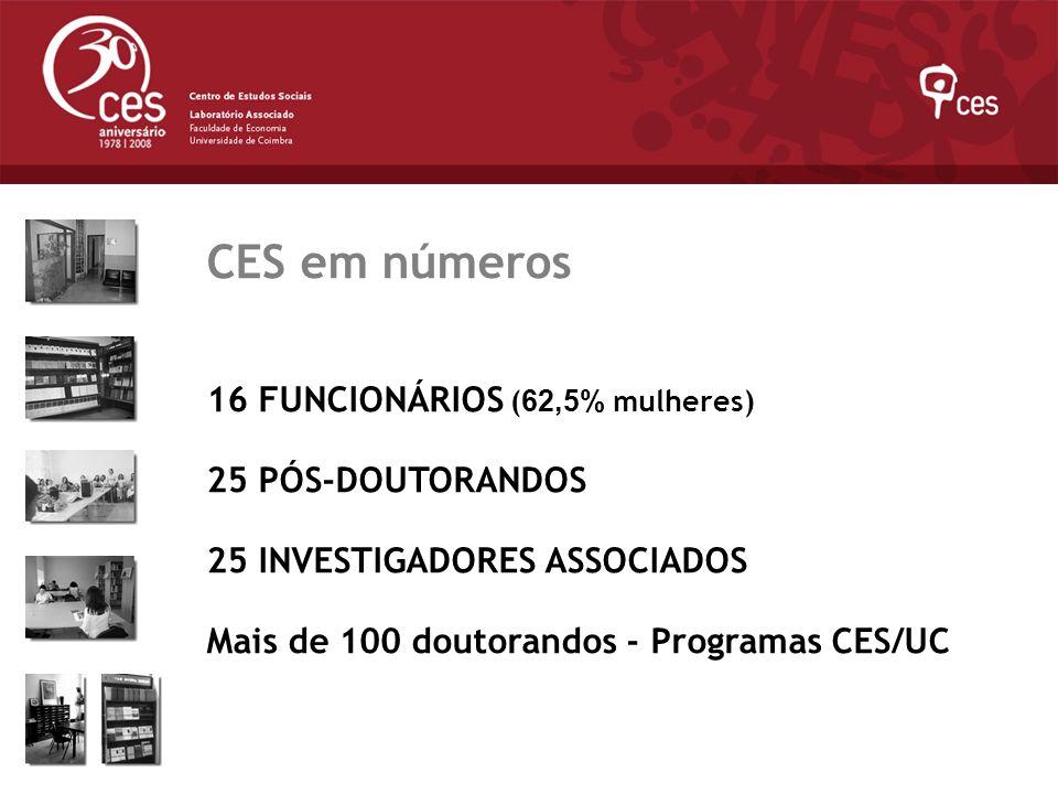 CES em números 16 FUNCIONÁRIOS (62,5% mulheres) 25 PÓS-DOUTORANDOS