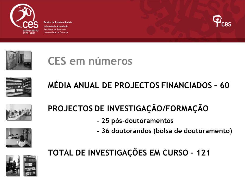 CES em números MÉDIA ANUAL DE PROJECTOS FINANCIADOS – 60