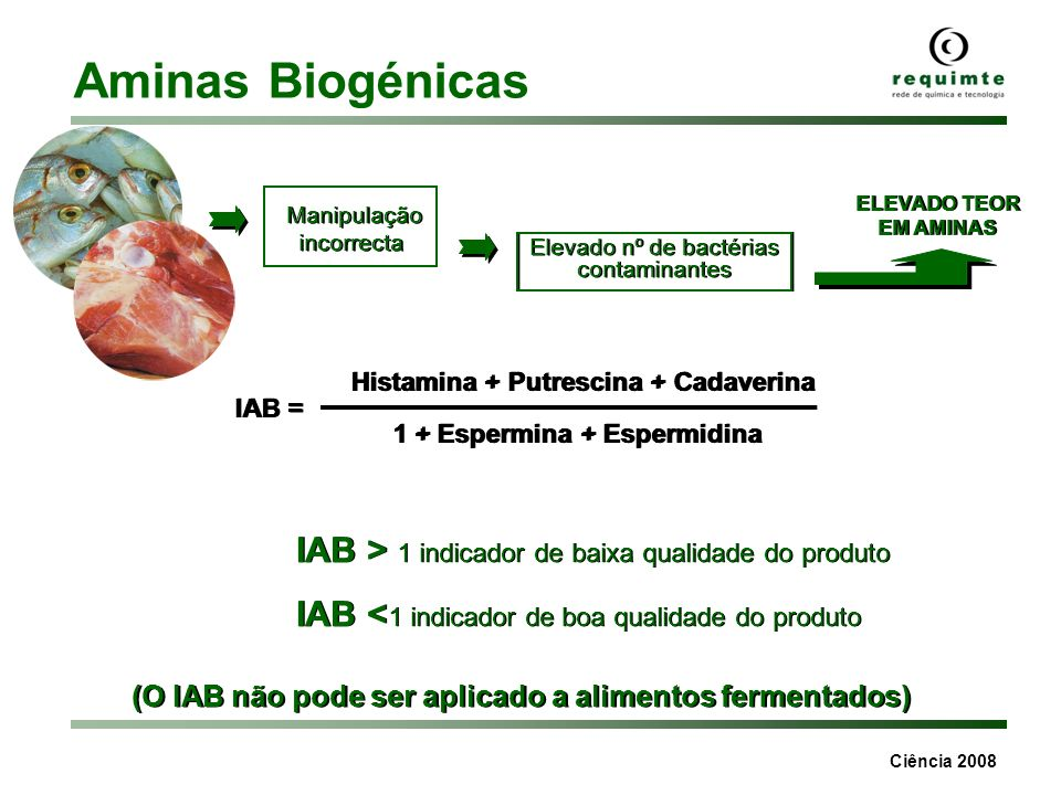 Aminas Biogénicas Histamina + Putrescina + Cadaverina