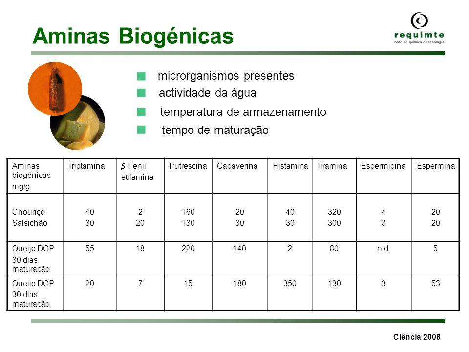 Aminas Biogénicas ■ ■ ■ ■ microrganismos presentes actividade da água