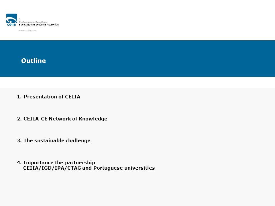 Outline Presentation of CEIIA 2. CEIIA-CE Network of Knowledge