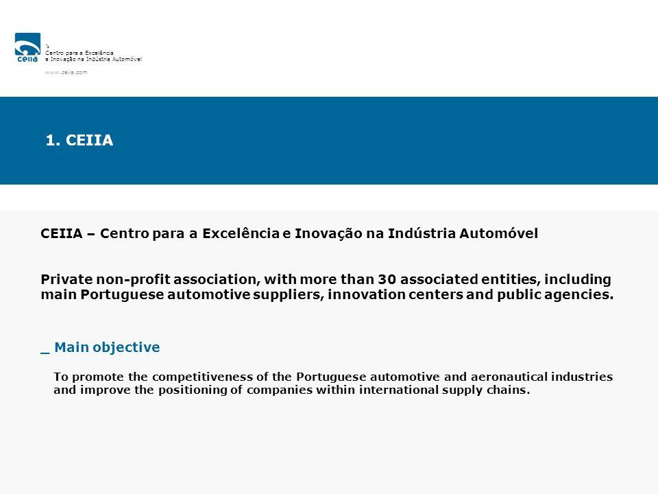 . Centro para a Excelência. e Inovação na Indústria Automóvel. www.ceiia.com. 1. CEIIA.