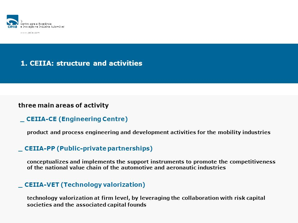 1. CEIIA: structure and activities