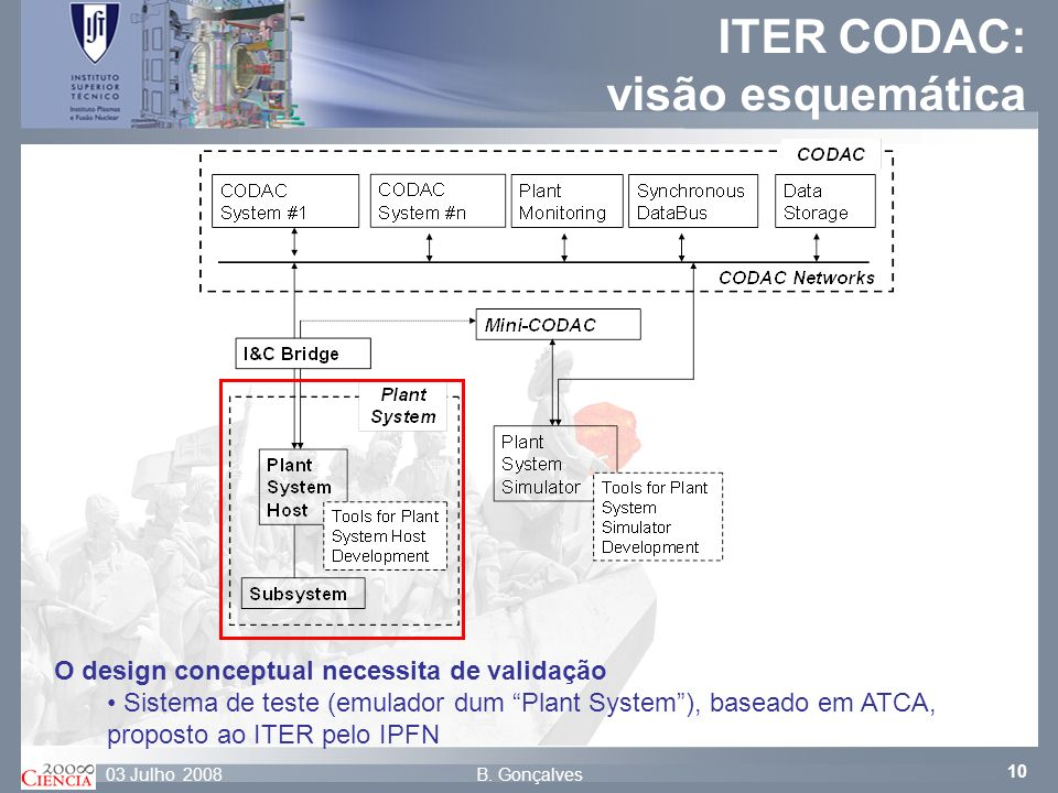 ITER CODAC: visão esquemática
