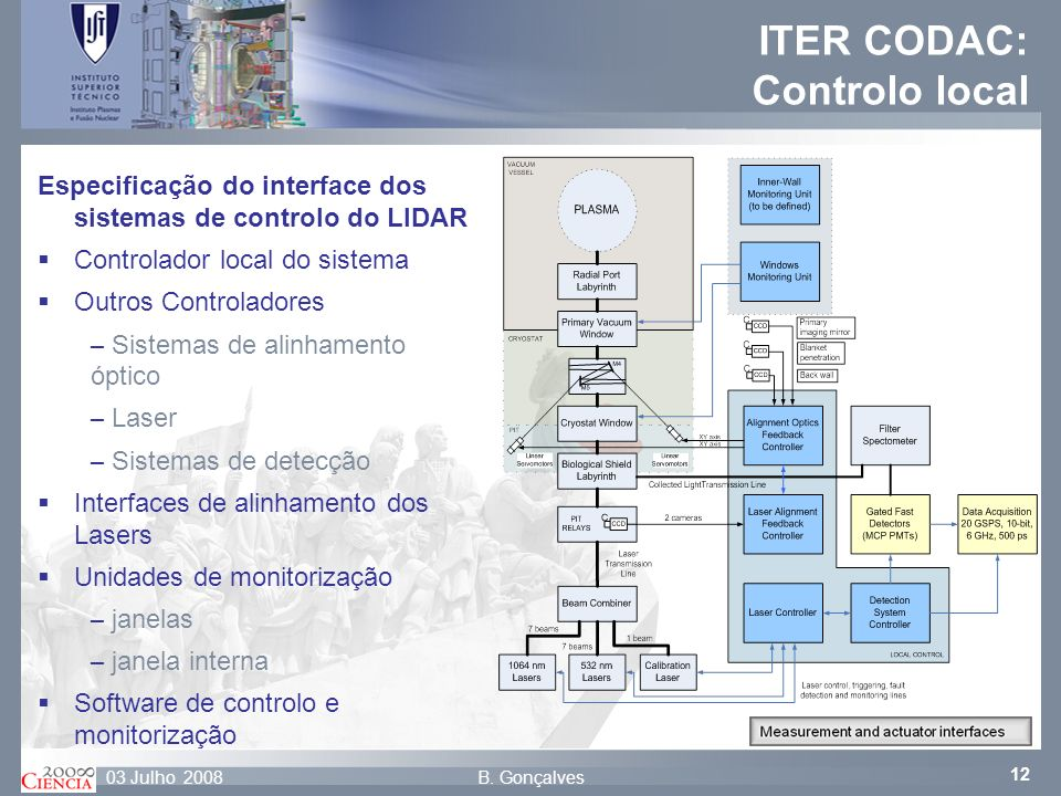 ITER CODAC: Controlo local