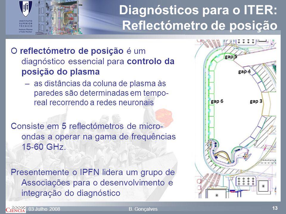 Diagnósticos para o ITER: Reflectómetro de posição
