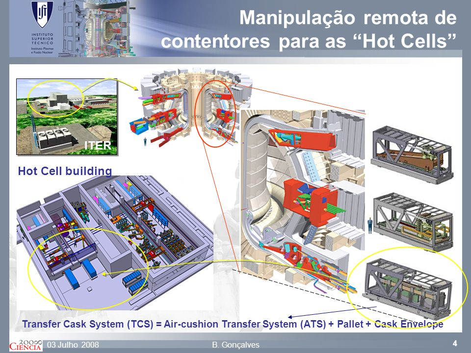 Manipulação remota de contentores para as Hot Cells