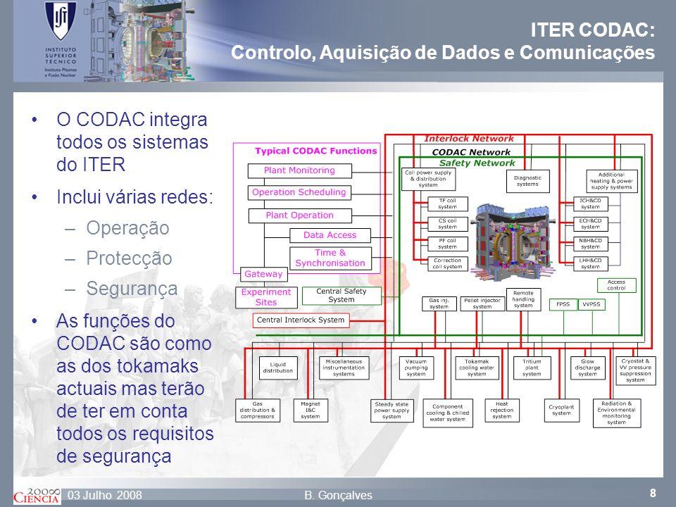 ITER CODAC: Controlo, Aquisição de Dados e Comunicações