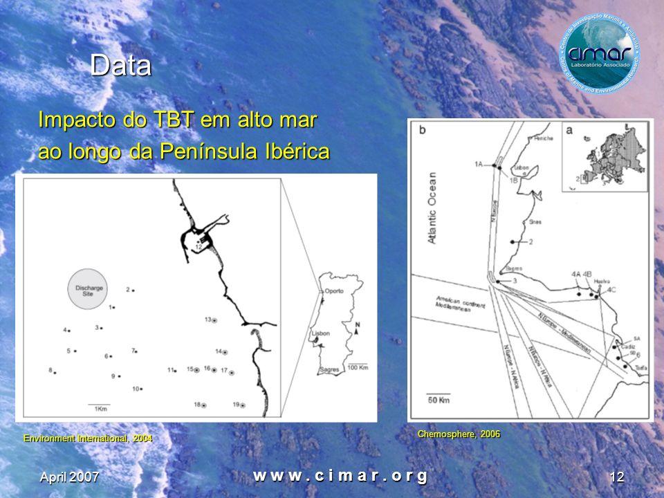 Data Impacto do TBT em alto mar ao longo da Península Ibérica