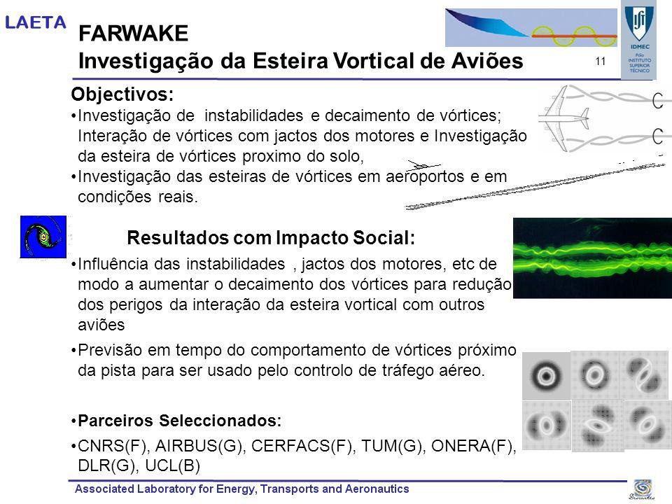 Investigação da Esteira Vortical de Aviões