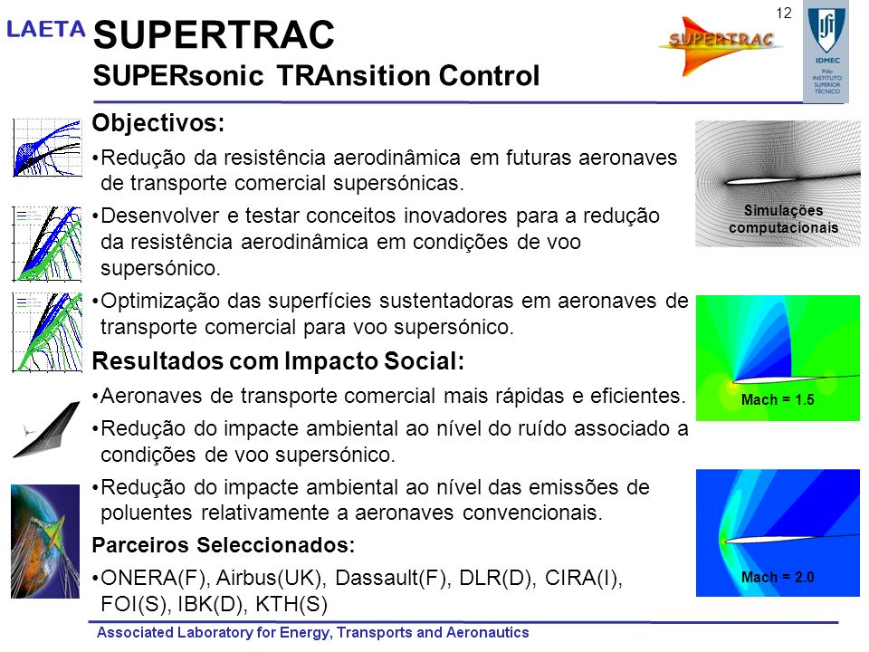 SUPERTRAC SUPERsonic TRAnsition Control Objectivos:
