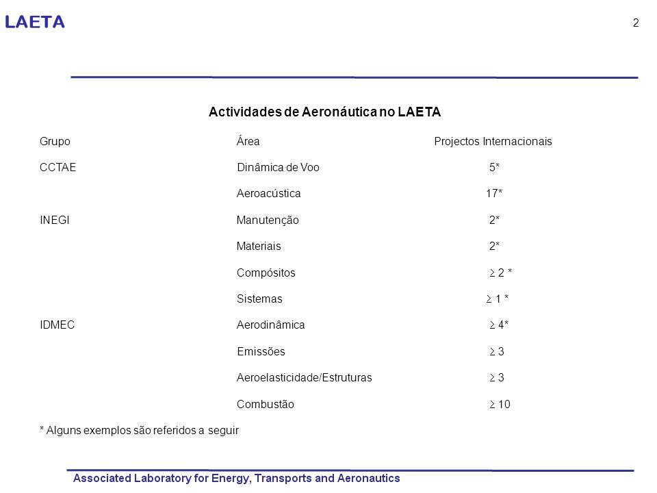 Actividades de Aeronáutica no LAETA