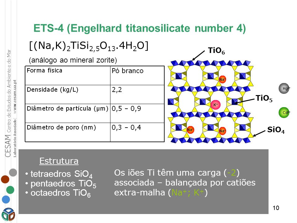 ETS-4 (Engelhard titanosilicate number 4)