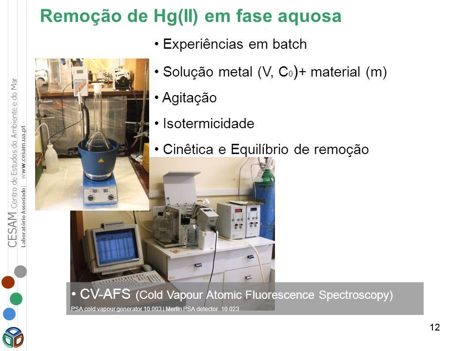 Remoção de Hg(II) em fase aquosa