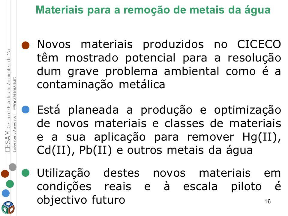 Materiais para a remoção de metais da água