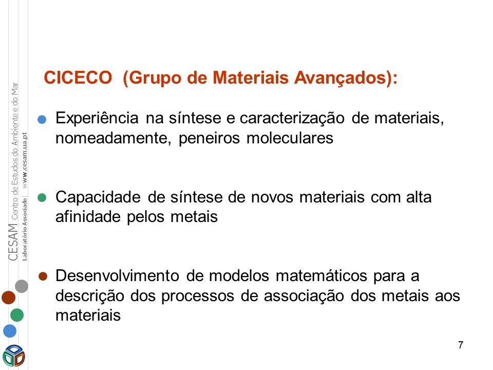 CICECO (Grupo de Materiais Avançados):