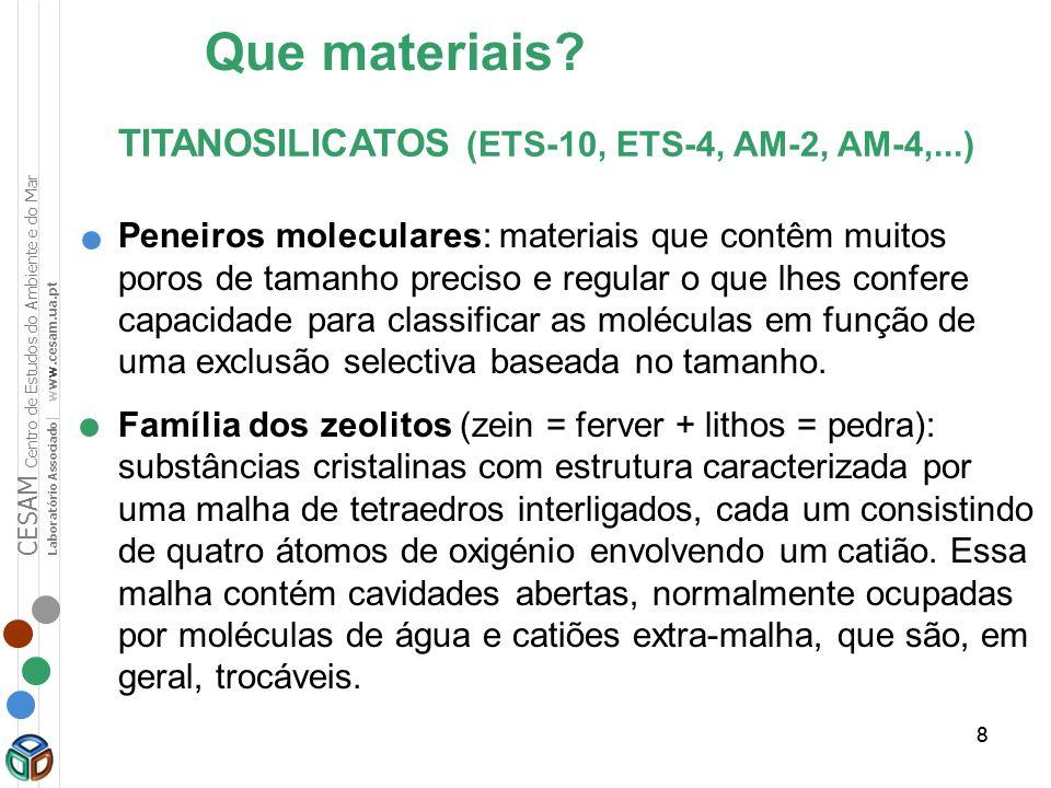 Que materiais TITANOSILICATOS (ETS-10, ETS-4, AM-2, AM-4,...)
