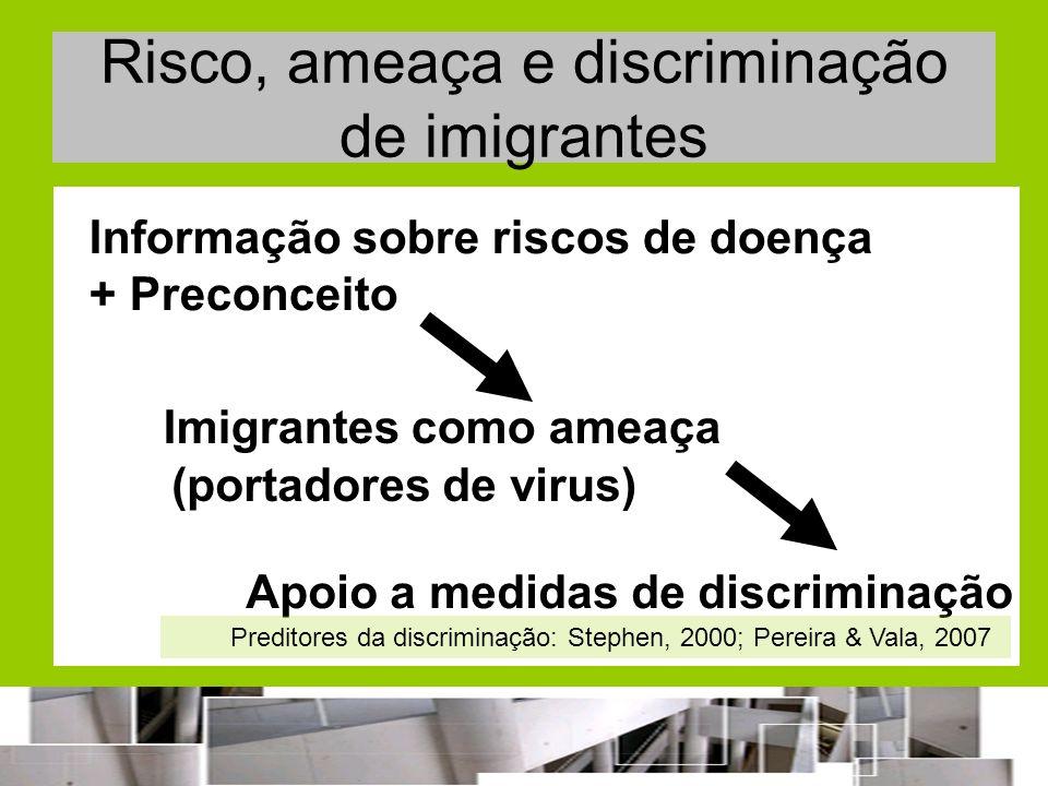 Risco, ameaça e discriminação de imigrantes
