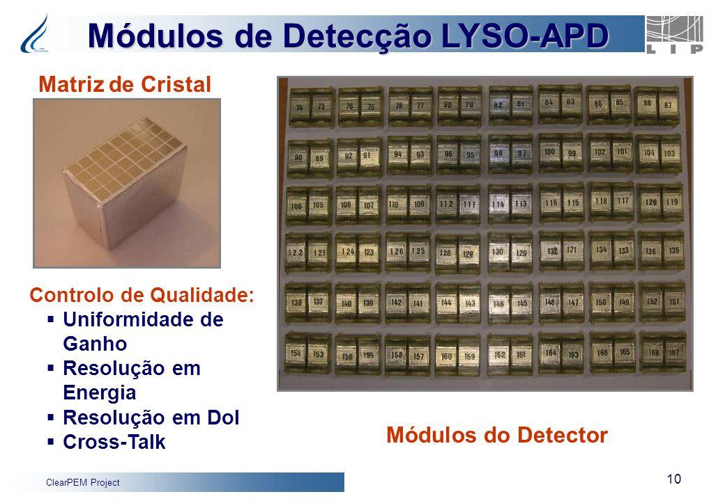 Módulos de Detecção LYSO-APD