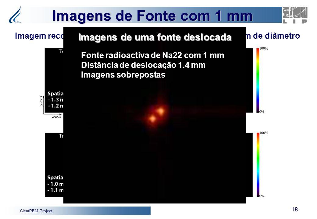 Imagens de Fonte com 1 mm Dados Simulação