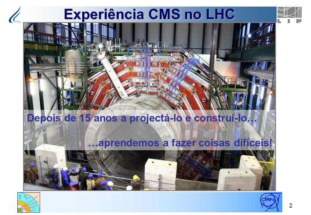 Experiência CMS no LHC Depois de 15 anos a projectá-lo e construí-lo…