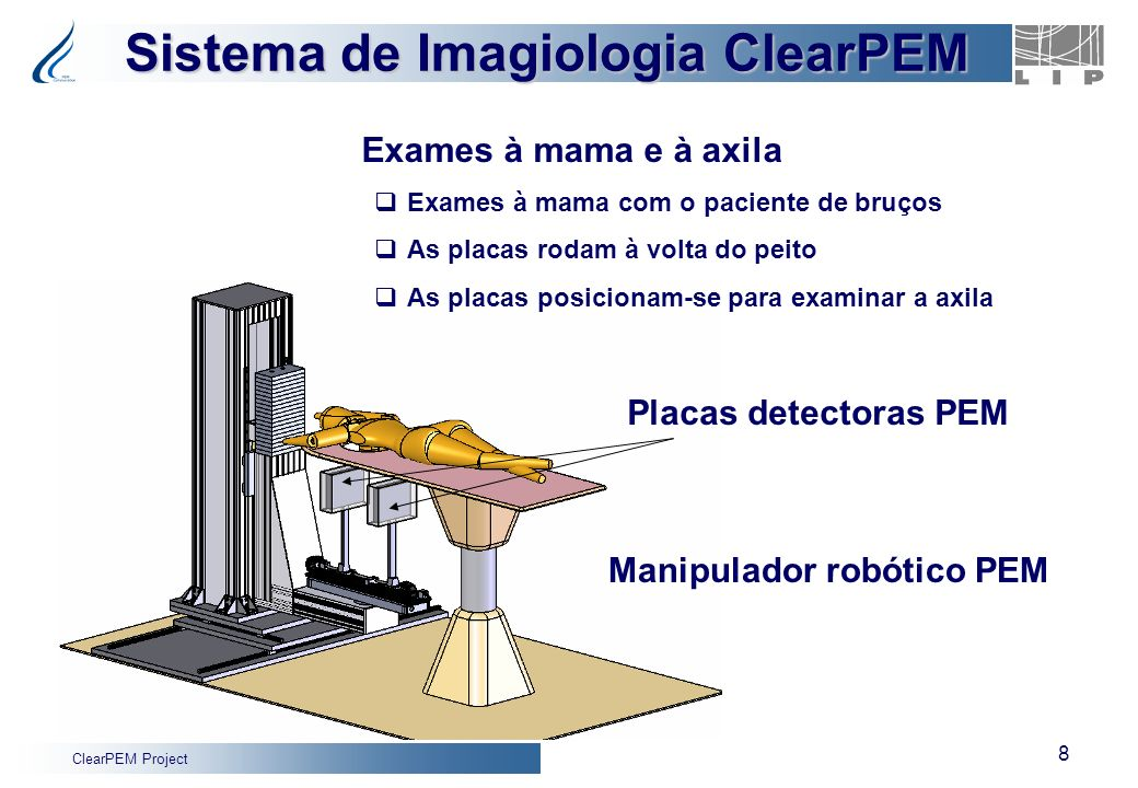 Sistema de Imagiologia ClearPEM