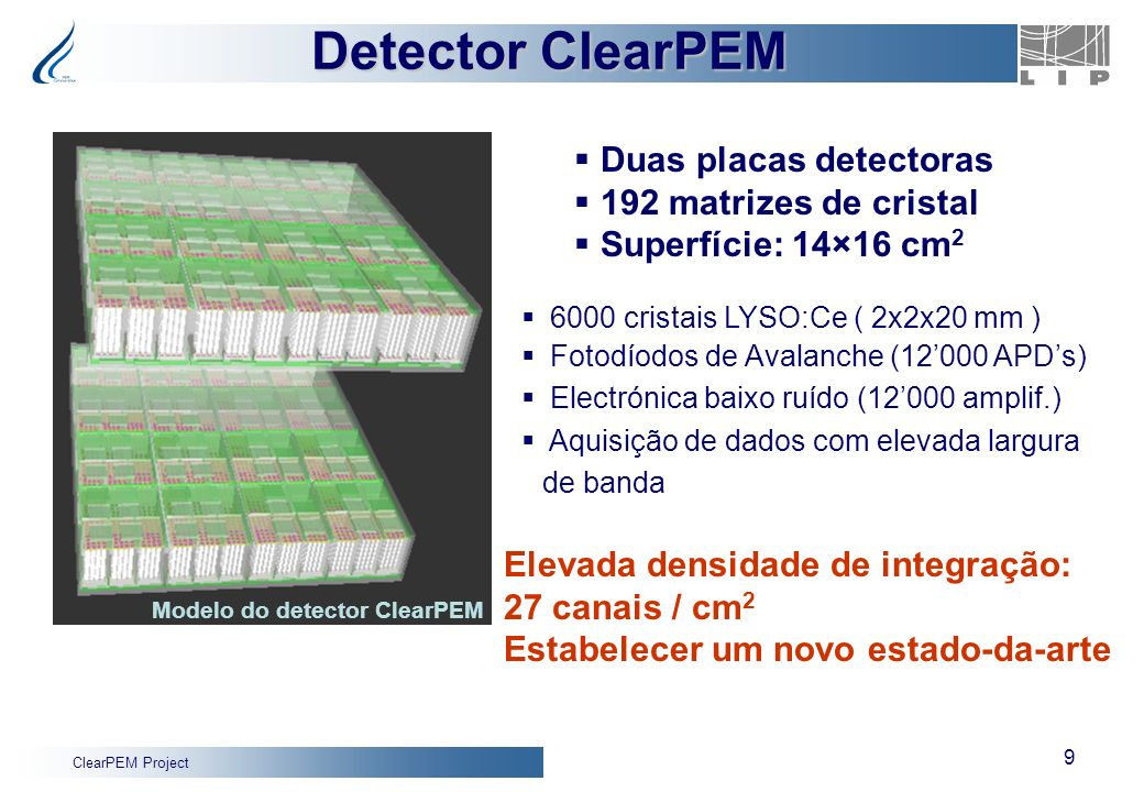 Detector ClearPEM Duas placas detectoras 192 matrizes de cristal