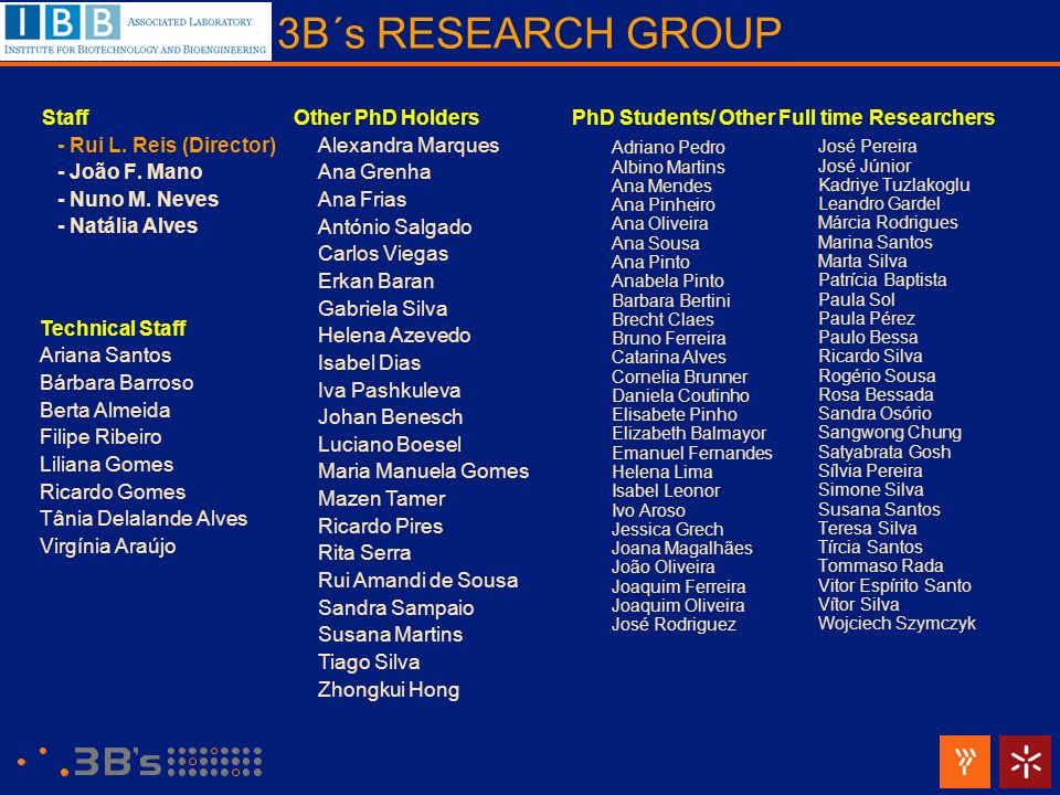 3B´s RESEARCH GROUP Staff - Rui L. Reis (Director) - João F. Mano