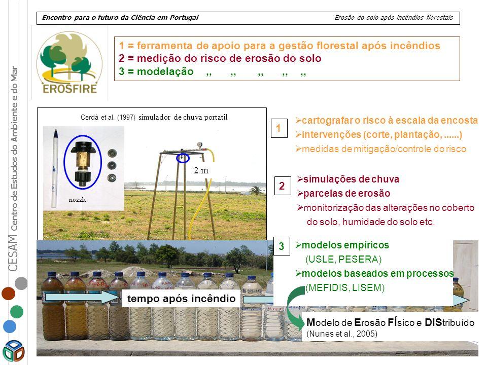 Cerdà et al. (1997) simulador de chuva portatil