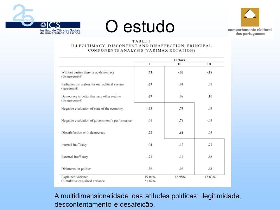 O estudoA multidimensionalidade das atitudes políticas: ilegitimidade, descontentamento e desafeição.