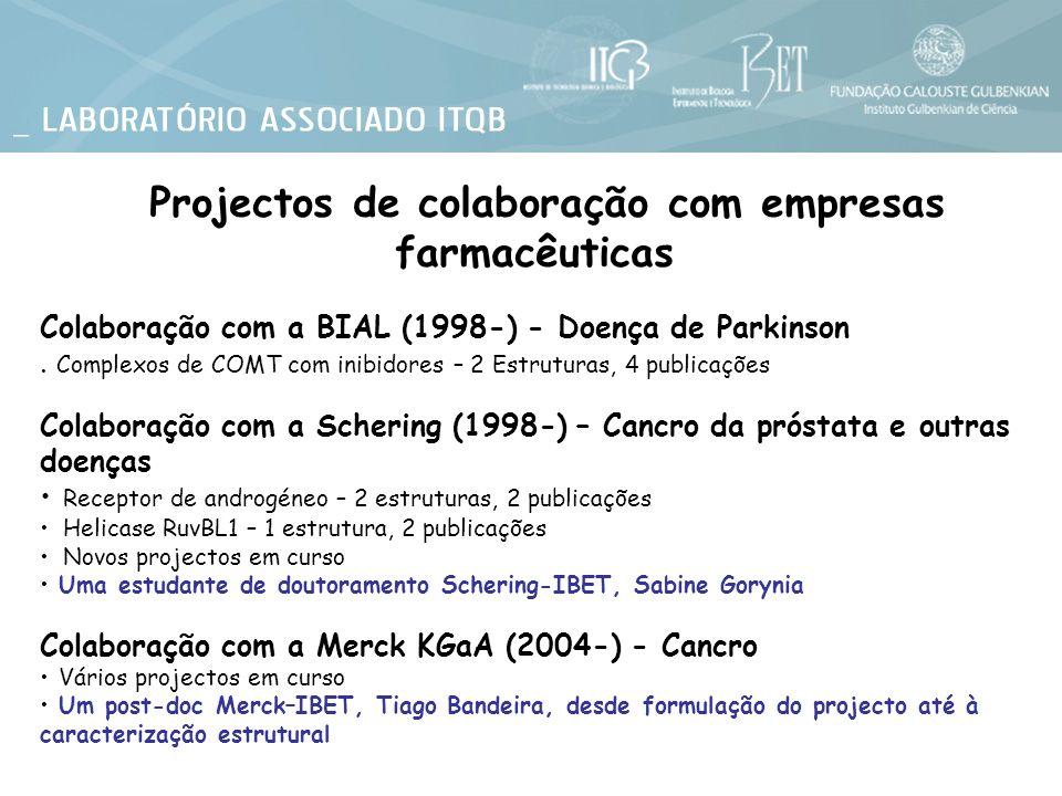 Projectos de colaboração com empresas farmacêuticas
