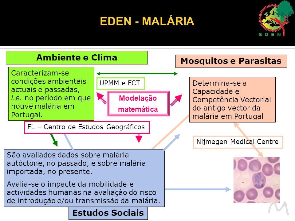 EDEN - MALÁRIA Ambiente e Clima Mosquitos e Parasitas Estudos Sociais