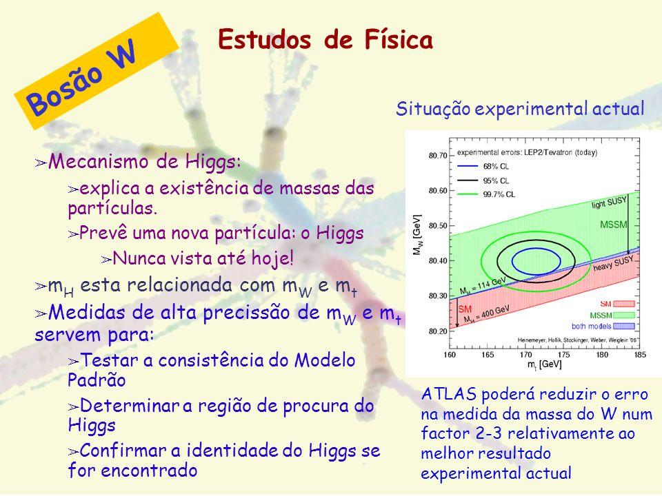 Bosão W Estudos de Física Mecanismo de Higgs: