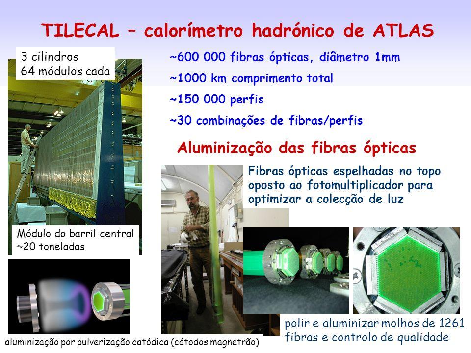 TILECAL – calorímetro hadrónico de ATLAS