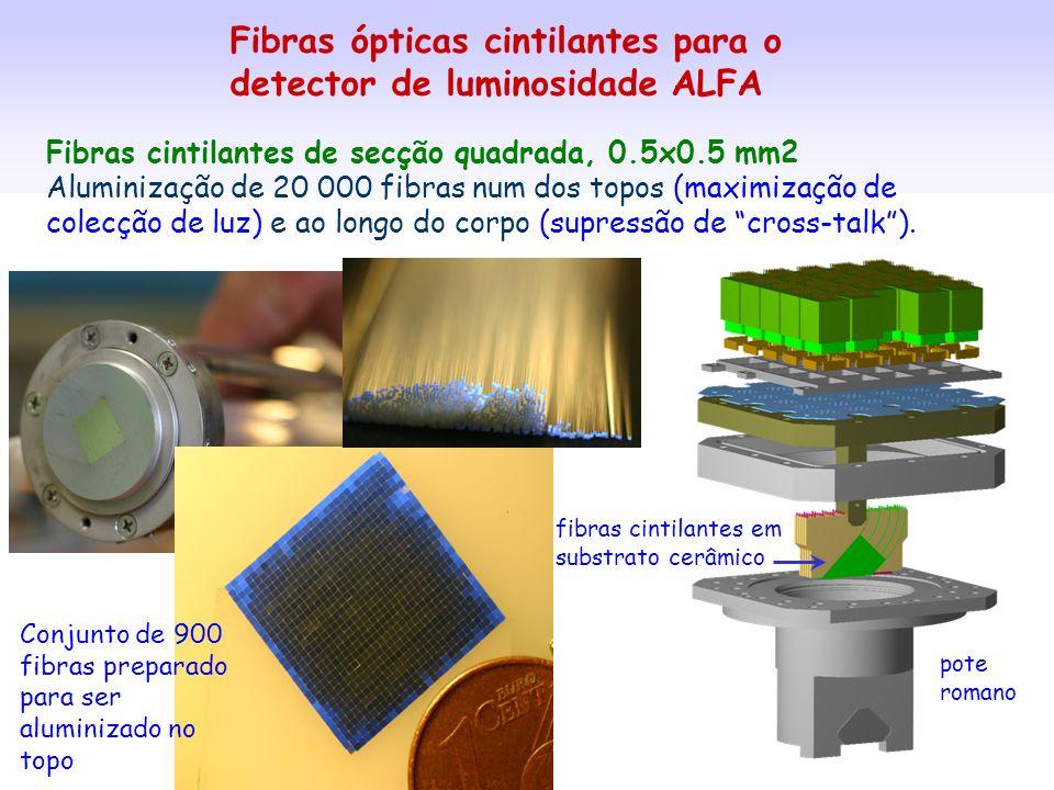 Fibras ópticas cintilantes para o detector de luminosidade ALFA