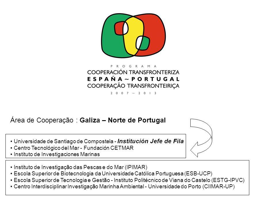 Área de Cooperação : Galiza – Norte de Portugal