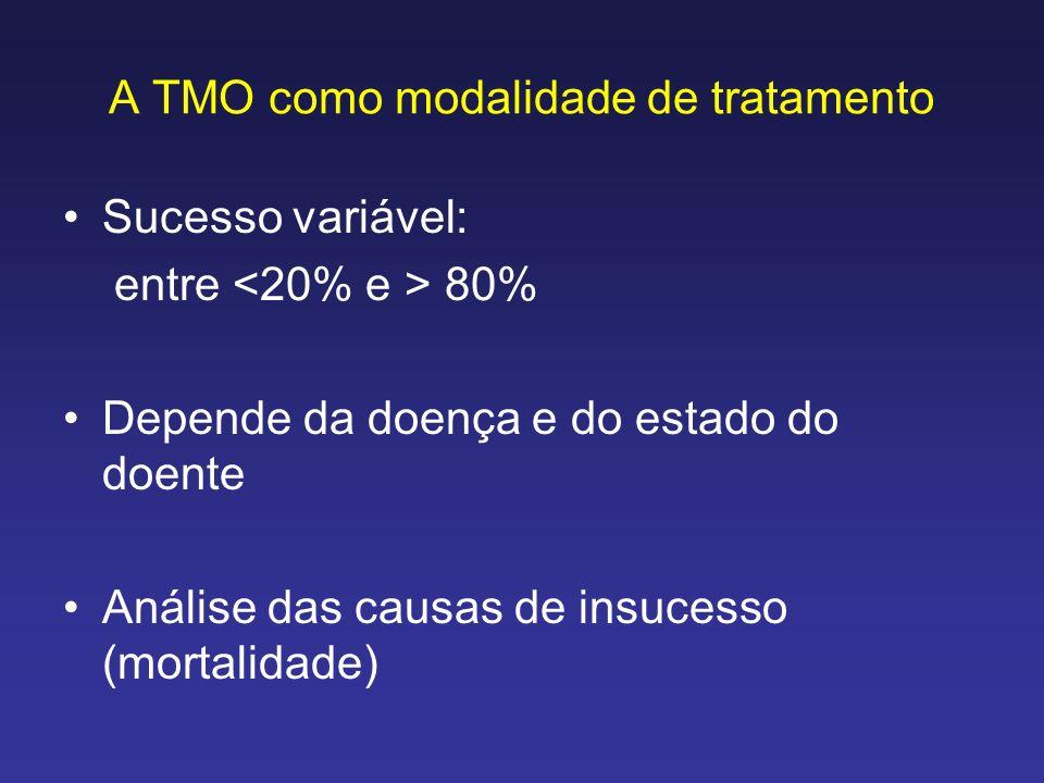 A TMO como modalidade de tratamento