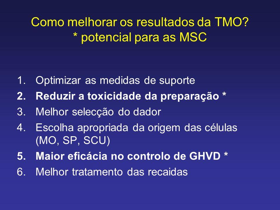 Como melhorar os resultados da TMO * potencial para as MSC