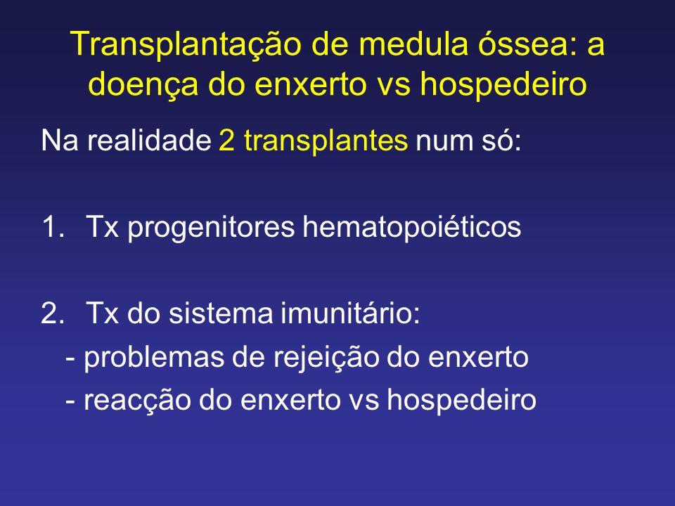 Transplantação de medula óssea: a doença do enxerto vs hospedeiro