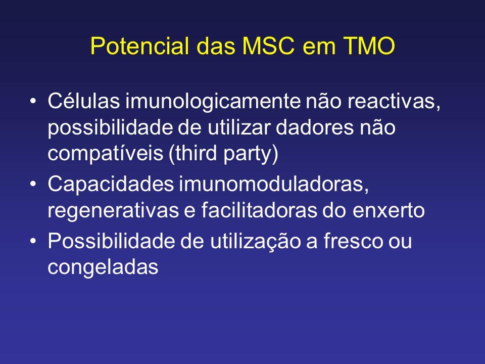 Potencial das MSC em TMO