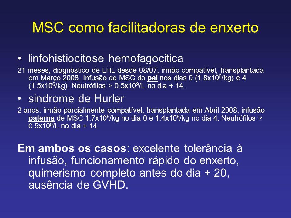 MSC como facilitadoras de enxerto