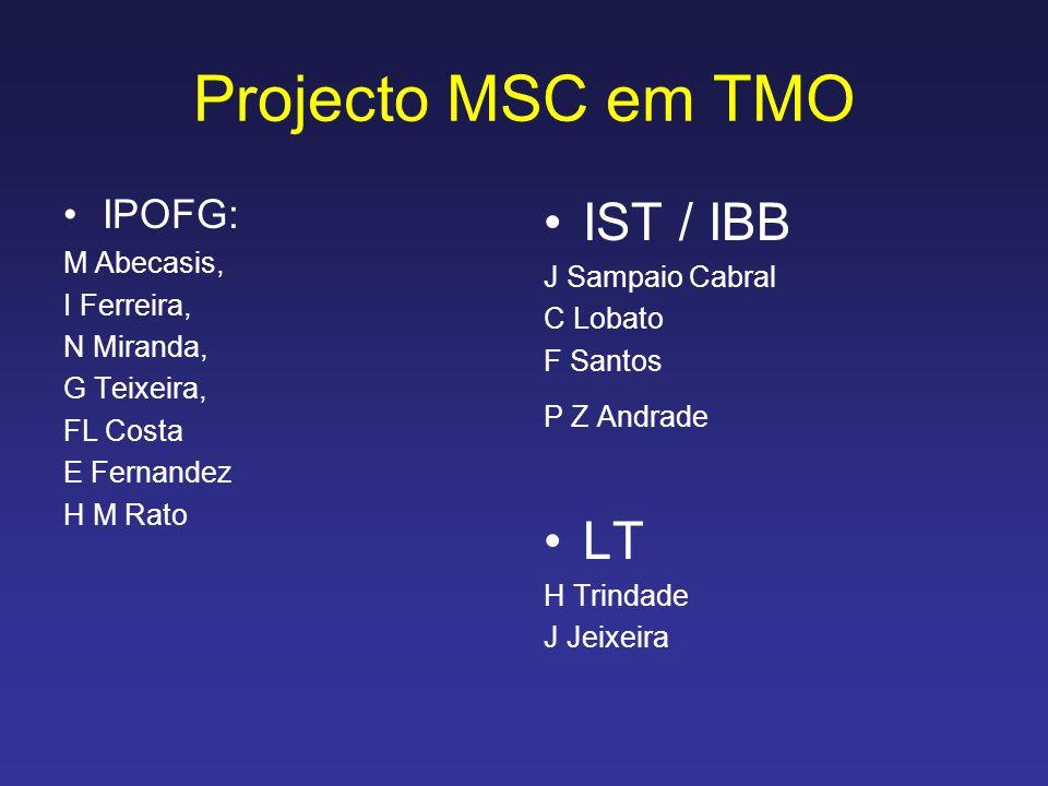 Projecto MSC em TMO IST / IBB LT IPOFG: M Abecasis, J Sampaio Cabral