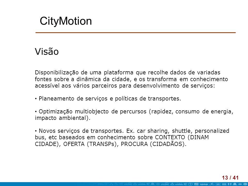 CityMotionVisão.